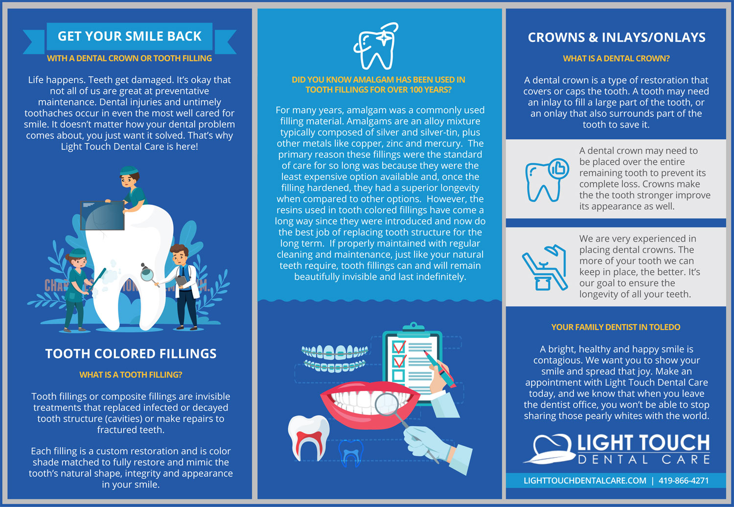 dental crowns Infographic